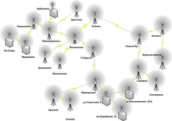 Схема расположения базовых
